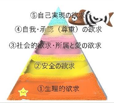 3角形を5色に色分け2